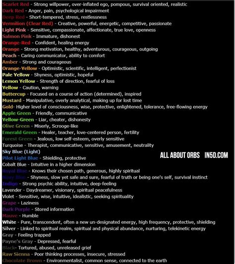 what does each color mean all about orbs in5d esoteric metaphysical and