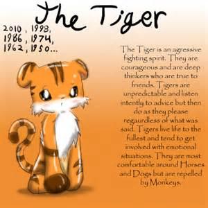 chinese zodiac fire tiger characteristics