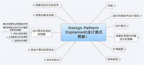 design pattern explained design pattern explained 设计模式 精解 xmind online library