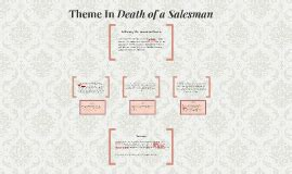 death of a salesman theme of alienation mackenzie baltar on prezi