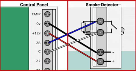 end of line resistor for smoke detector end of line resistor for smoke detector 28 images edwards smoke detector wiring diagram nec