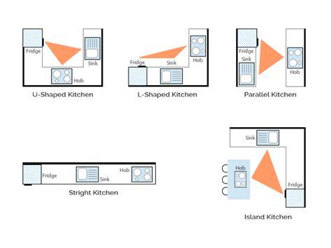 Tempat Bumbu Dapur Restaurant desain dapur ergonomis dan efektif harus memenuhi kriteria ini