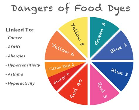 healthy colors 12 american foods that are banned in other countries u vib blog
