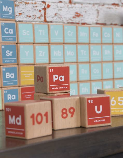 periodic table wooden blocks goose periodic table