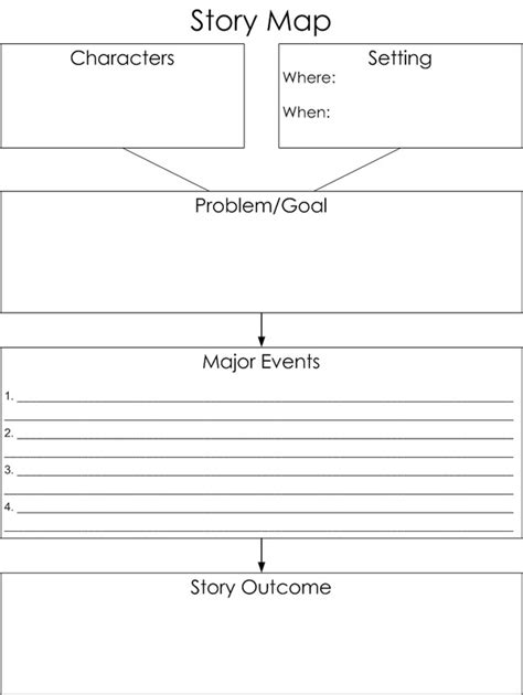 Narrative Essay Writing Graphic Organizers by Graphic Organizers Center4writing
