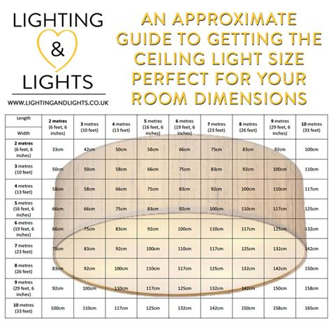 room size calculator large and oversized light fitting and ceiling shades
