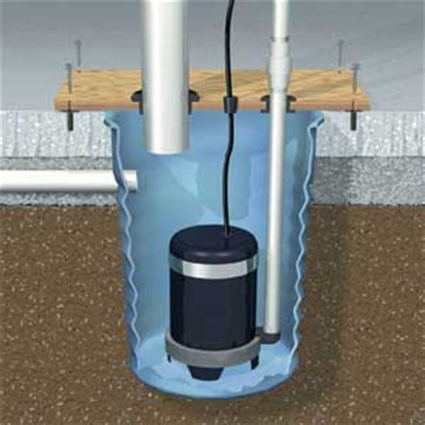 Gas Plumbing And Drains Cover by