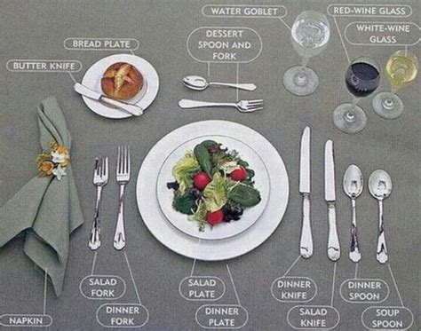 Setting Cutlery For A Dining Table How To Arrange The Cutlery On The Dining Table