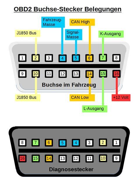 Audi Radio Code Herausfinden by Espace Freunde