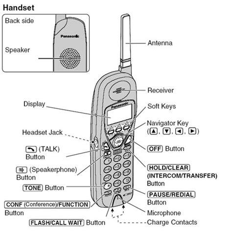 Telepone Wireless Cordless Panasonic Kx Tgc310 Speakerphone panasonic kx tg2720s 2 4 ghz dss 2 line