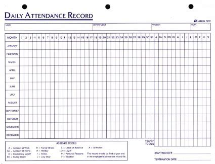 monthly employee attendance record template employee attendance sheet excel 2018 tracker system