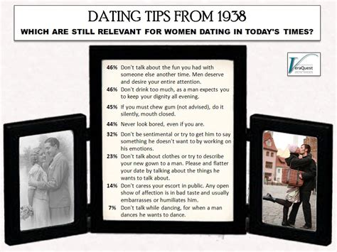 Dating And Tipping by Dating Tips For Veraquest Research