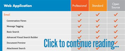 zimbra zimlet tutorial blog archives systemsdagor