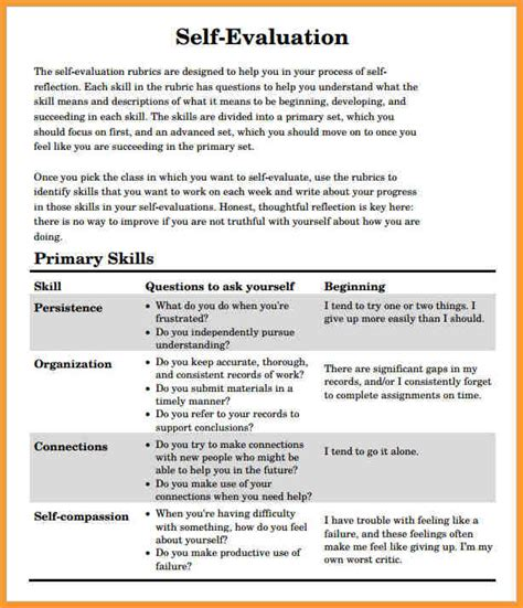 Employee Evaluation Letter Exles Employee Self Evaluation Exles Letter Format Mail