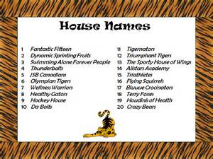 house names list names for houses with meaning search engine at