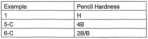 pencil resistor experiment results pencil resistors results 28 images ohmmeter usage basic concepts and test equipment