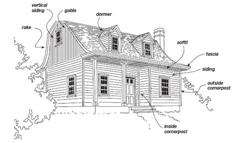 house structure parts names parts of a house exterior home design