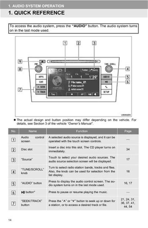 2013 Toyota Corolla - Toyota Universal Display Audio