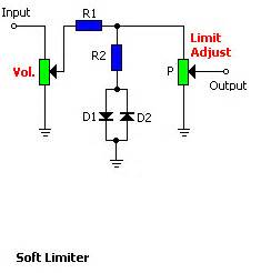 diode inrush current limiter limiters clipers