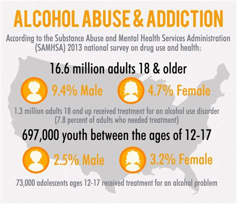 your self help addiction the 5 to total personal freedom books addiction dependency abuse find treatment