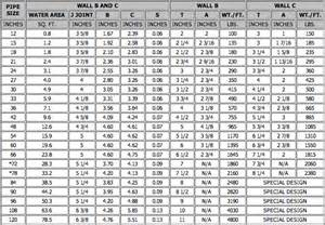 Culvert pipe sizes related keywords amp suggestions culvert pipe sizes