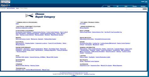 small engine repair manuals free download 2006 nissan pathfinder parental controls nissan repair diagrams nissan free engine image for user manual download