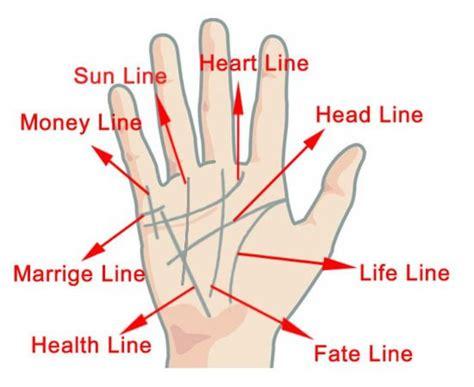 film misteri ramalan garis tangan telapak tangan moms terdapat huruf m jika ya selamat