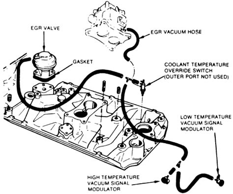 jeep cj 5 304 engine diagram jeep free engine image for