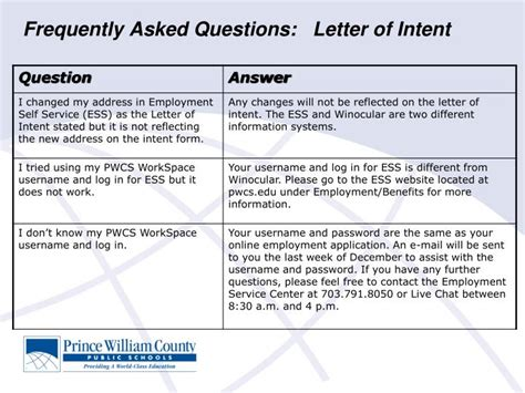 Letter Of Intent Questions Ppt Pwcs Workspace Application Classified Letter Of Intent Powerpoint Presentation Id 5203137