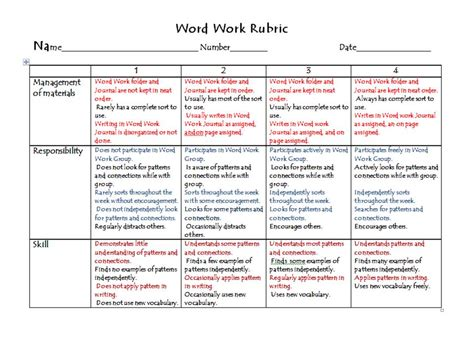 grading rubric template word multi grade matters ideas for a split class quot words their