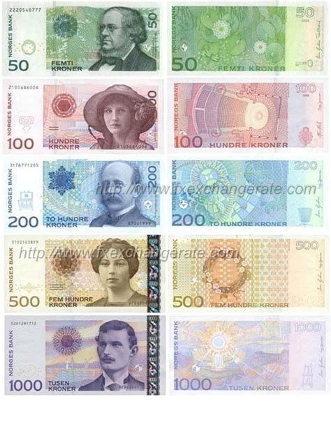 currency nok norwegische krone nok currency images forex wechselkurs