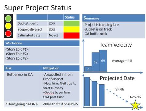 program management status report template 8 best project status report template images on