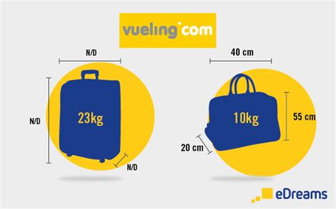 vueling cabin baggage luggage and checked baggage allowance by airline