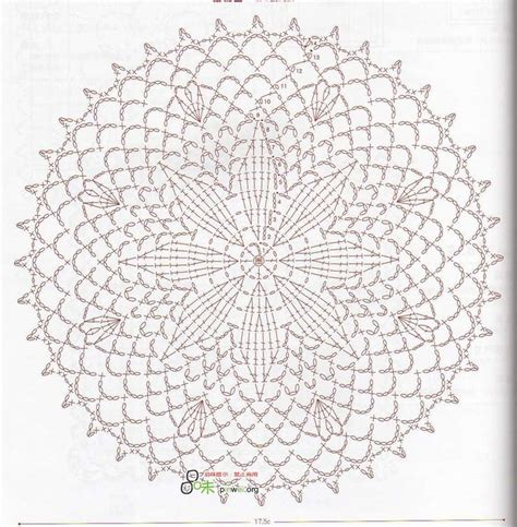 pattern of unit circle 17 best images about crochet tricot mostly on