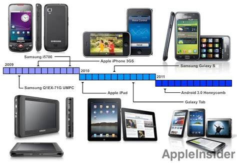 samsung mobile products how intel lost the mobile chip business to apple s ax arm