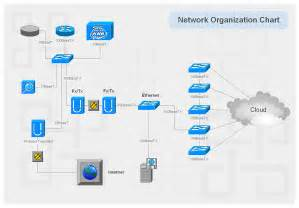 cisco network diagram symbols pictures to pin on pinterest