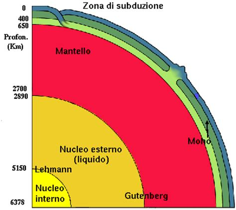 struttura interna terra struttura interna della terra crosta mantello nucleo