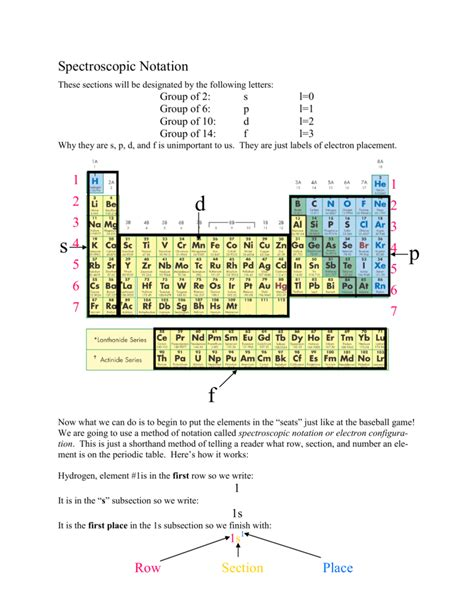 5th Element Periodic Table by 5th Element In Periodic Table Elements Periodic Table