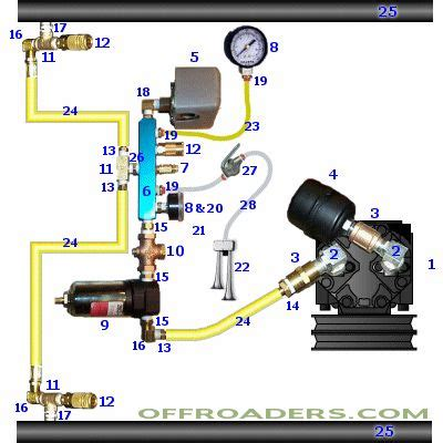 25 best ideas about ac compressor on auto ac repair ac system and ac maintenance