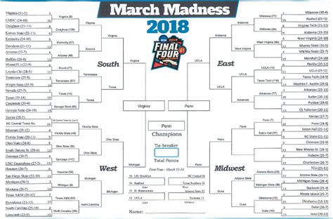 raunchy bracket names for march madness taxprof blog