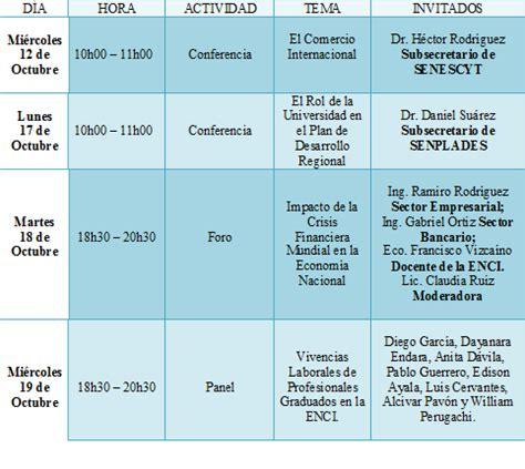 cronograma de actividades blog de la facultad de escuela de negocios y comercio internacional cronograma