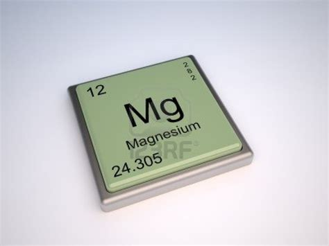 Magnesium On The Periodic Table by 9257120 Magnesium Chemical Element Of The Periodic Table