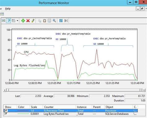 sql server memory optimized table in memory oltp memory optimized tables to replace