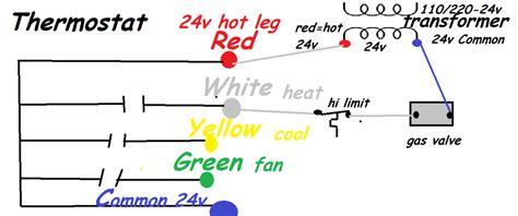modine heater fan not coming on i a lennox g6mpv furnace that won t start the code