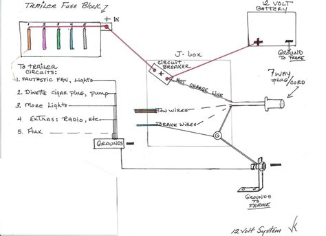 travel trailer 12 volt circuit breaker wiring diagram 53