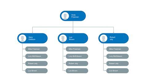 Organization Chart Template Powerpoint Download Free Organization Chart In Powerpoint