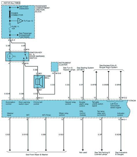 etacs wiring diagram conoscere il piemontese pdf