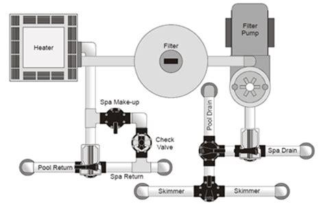 Swimming Pool Plumbing Parts by Jandy Valve Plumbing Schematics Inyopools