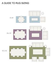 living room rug size visual guide to rug sizing rug heaven pinterest rugs