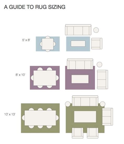 Visual Guide To Rug Sizing Rug Heaven Pinterest Rugs Area Rug Sizes Guide